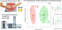 Metabolomics Publication