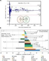 MSI-CE-MS versus 1H NMR